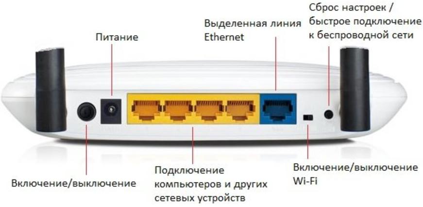 Схема расположения портов и кнопок на Wi-Fi роутере