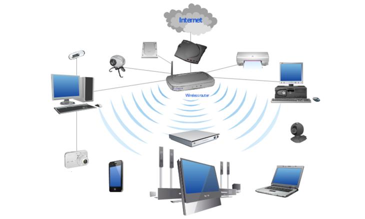 Схема беспроводной сети через Wi-Fi роутер